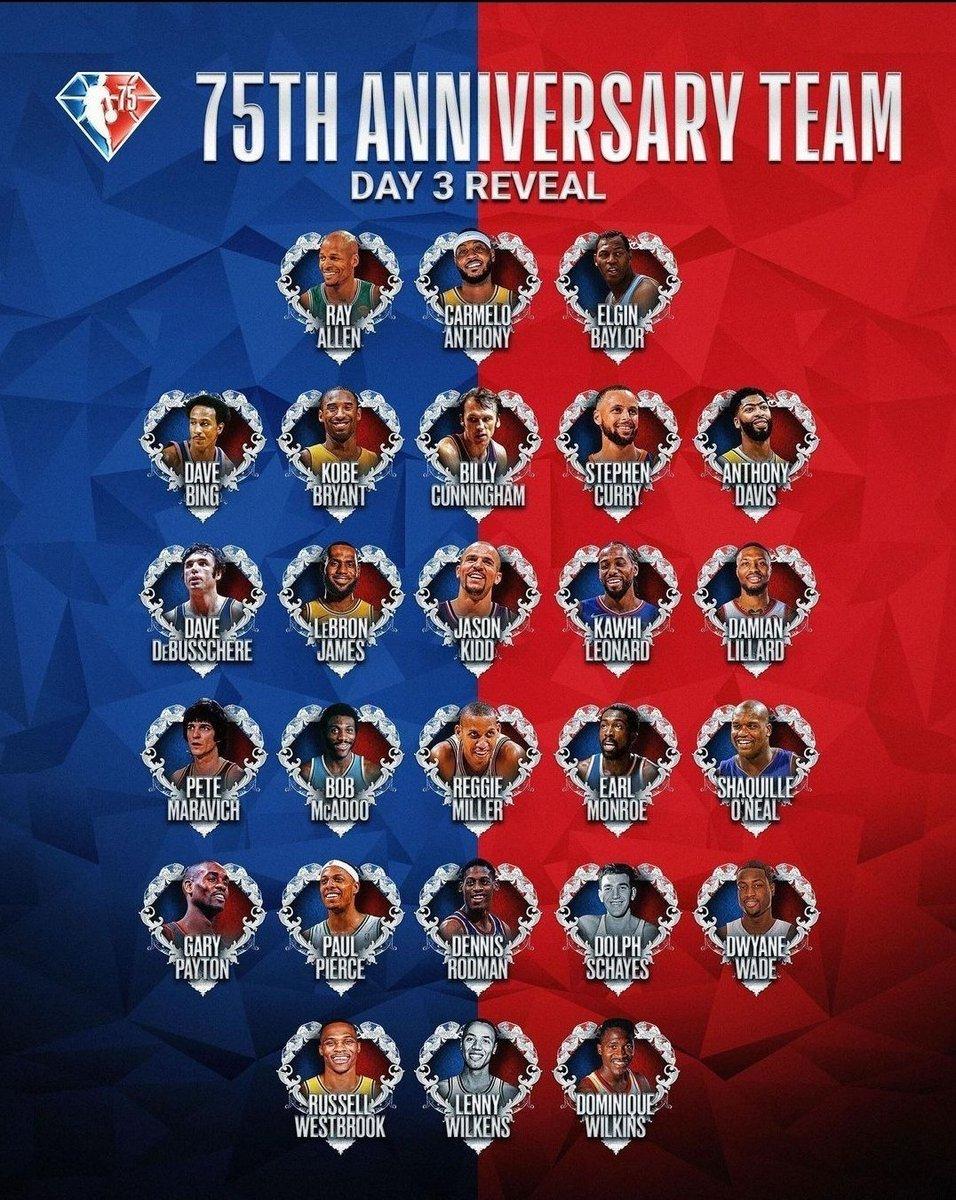 #NBA75'e giremeyen ama 100. yıl dönümündeki ekibe gireceğini düşündüğün 5 oyuncu?