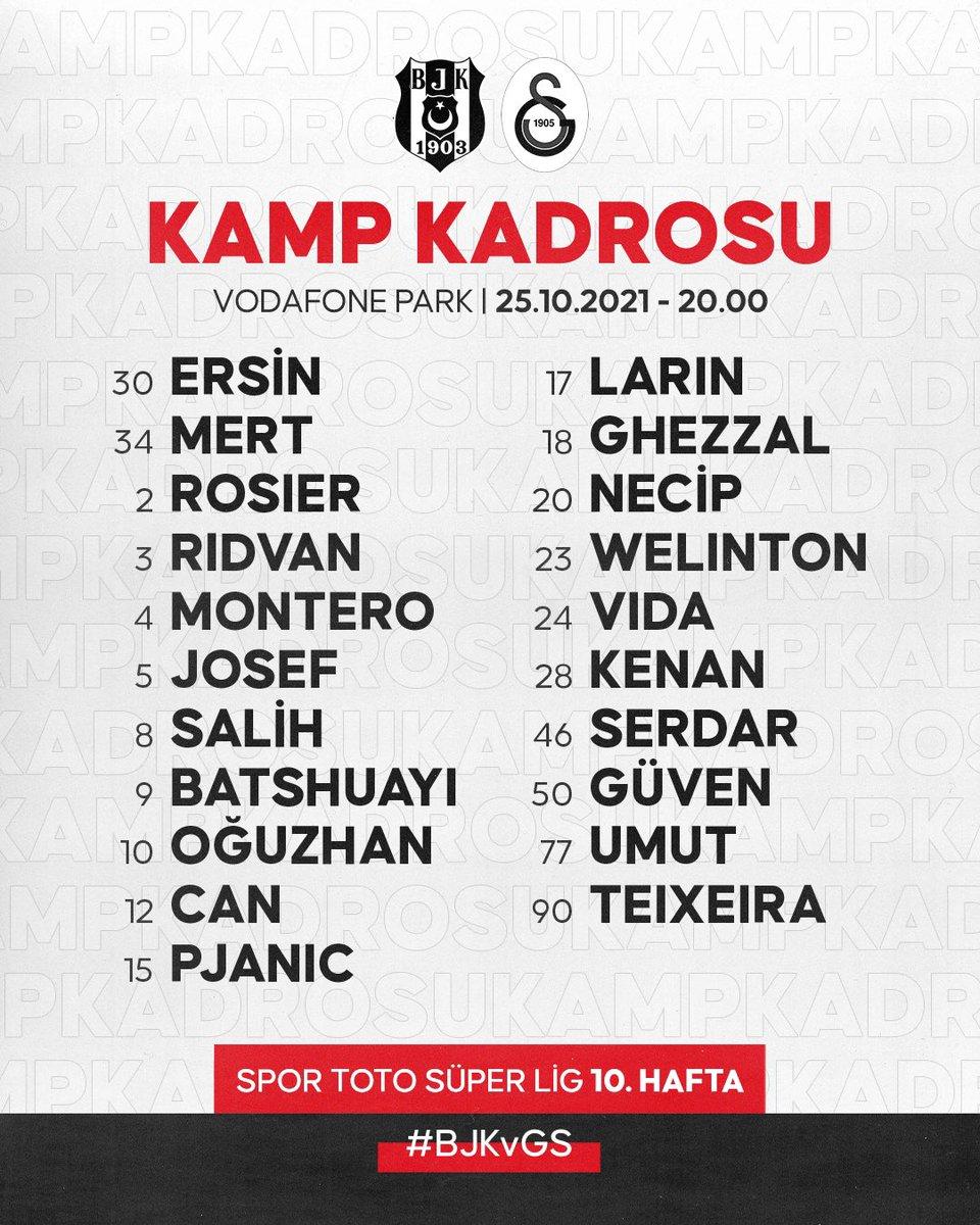 Galatasaray maçı kamp kadromuz. 🦅  #BJKvGS | #BoğazınKartalı