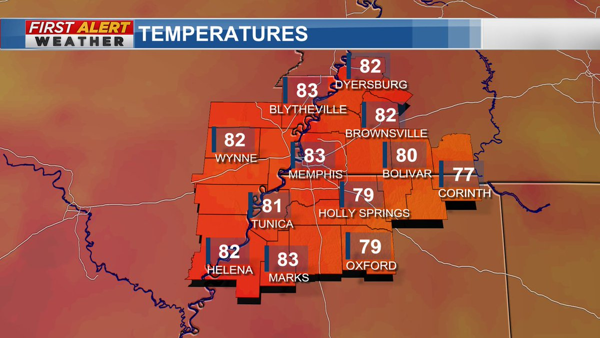 Here's a look at your 2 PM Temperatures #WMCFirstAlert
