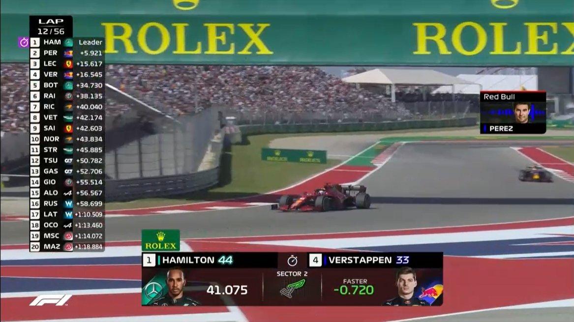💥 Max Verstappen, sert lastikler ile uçuşa geçti!!  #F1   #USGP 🇺🇸