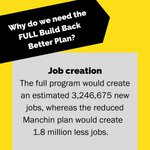 Image for the Tweet beginning: Show your support for #BuildBackBetter.