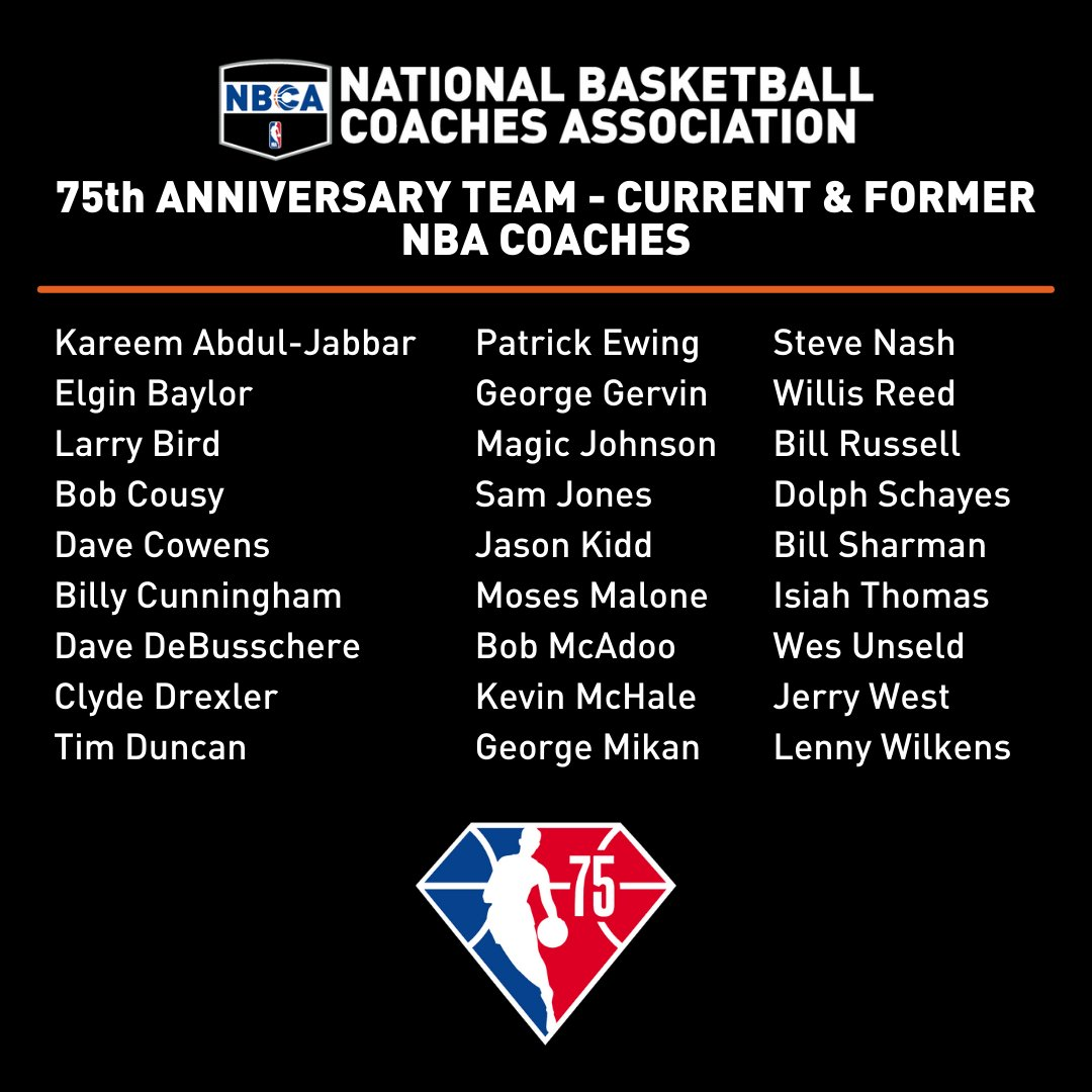 Congratulations to all of the current and former @NBA Coaches who were selected as part of the NBA's 75th Anniversary Team!