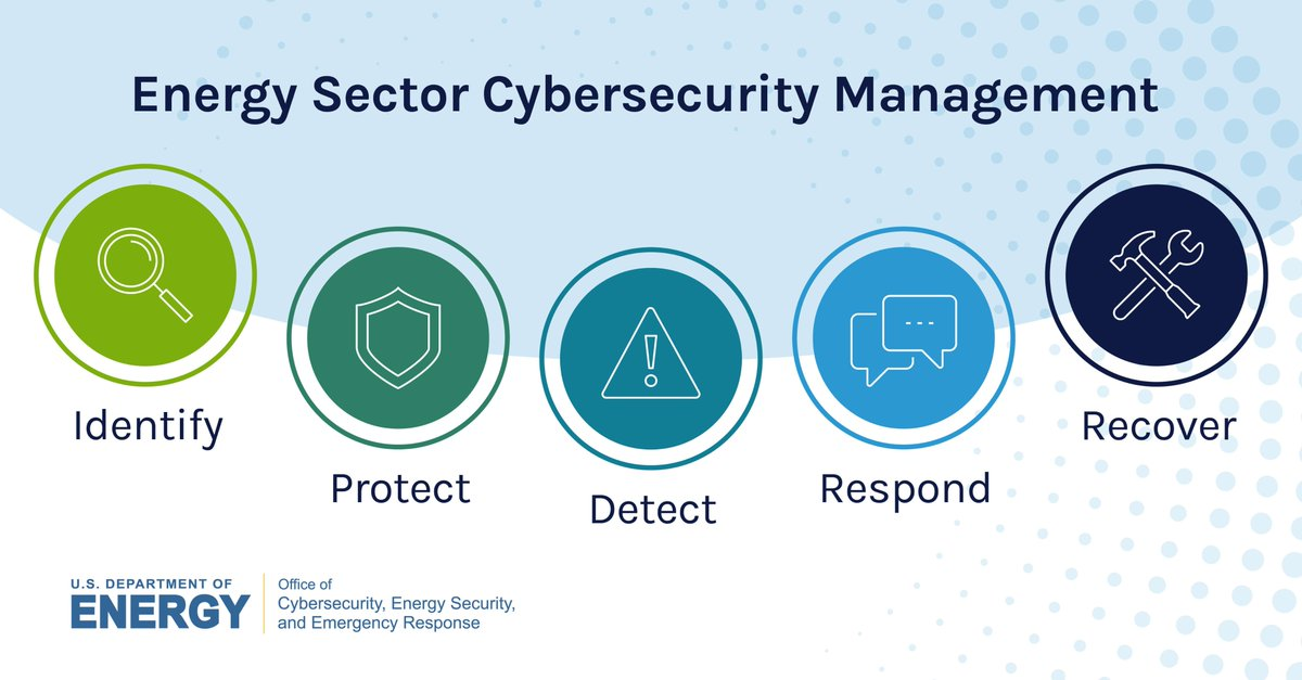 #EnergyCompanies, #DYK there's a tool you can use to assess your cybersecurity posture & address potential cyber risks? 🔍  For the last week in #CyberMonth, put #CybersecurityFirst and check out the @ENERGY tool C2M2, developed by over 145 cyber experts! energy.gov/ceser/cybersec…