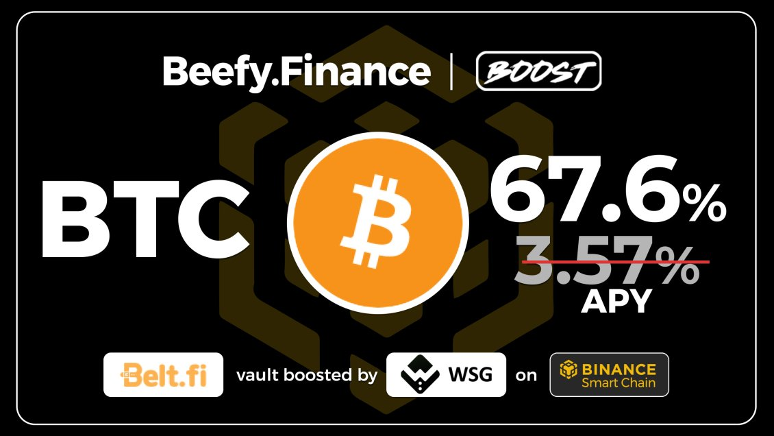 Boost 🔥 $BTC on Beefy! 🚀 Boost #beltBTC to 67.6% APY + earn bonus #mooWSG app.beefy.finance/#/bsc/stake/po… #mooWSG is $WSG that is already earning yield in the Beefy $WSG vault. Thanks to the best #GameFi project @WSGToken and the #WSGARMY🕹️