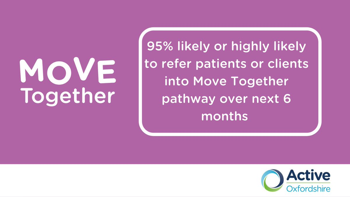 Our latest #MoveTogether webinar was an outstanding success: thank you to everyone who attended. If you would like to support individuals into appropriate activity, help them move more, to improve their health do see our summary here 👇 https://t.co/adcodwaQi5 #Oxfordshire