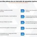 Image for the Tweet beginning: 💡El informe sobre un mercado