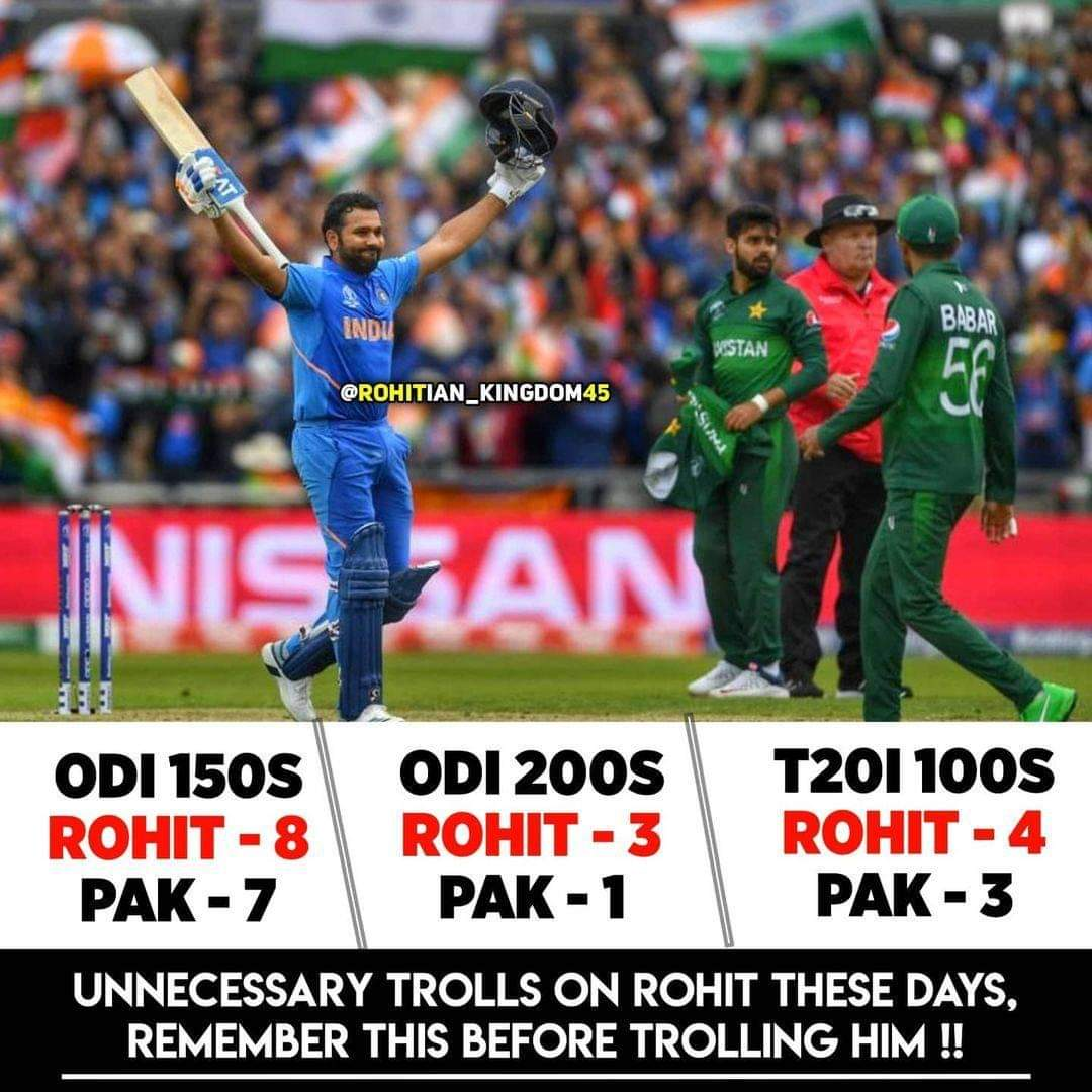 Unnecessary Trolls On Rohit Sharma These Days, Remember This Before Trolling Him!!  @ImRo45 #RohitSharma #T20WorldCup https://t.co/9pz1wfPXoL