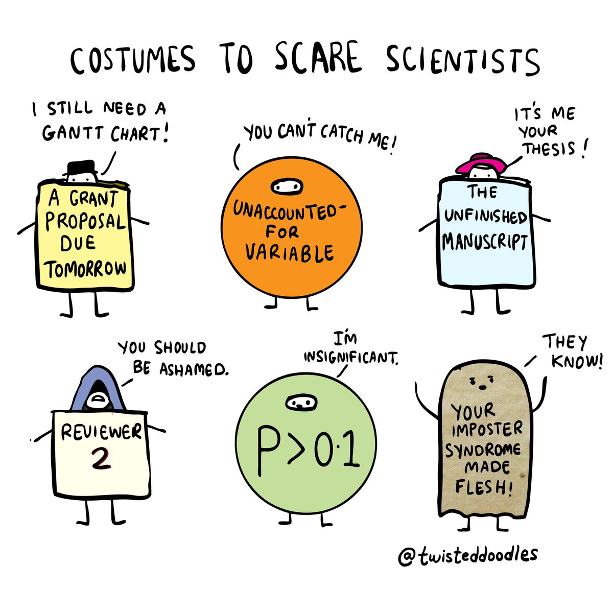 RT @twisteddoodles: Halloween costumes to scare scientists (cartoon for @newscientist ) #halloween #AcademicTwitter https://t.co/OgsngHxQip