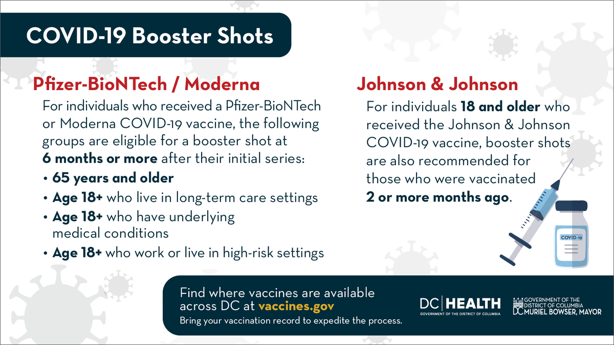 There are now booster recommendations for all three available COVID-19 vaccines in the U.S.: Pfizer, Moderna, and Johnson & Johnson.  Additionally, eligible individuals may choose which vaccine they receive as a booster dose.   Learn more: https://t.co/1fE5NGS6zt https://t.co/YQh8FkJBnz