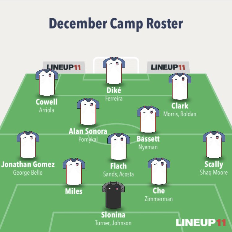 Rumor has it that there will be a #USMNT camp this December, which will be MLS based. There's also a chance that Euro players on winter break can come play. We should prioritize young players in this camp. @ManagerTactical @11Yanks @amcalabrese12 @USMNTTAKES @usmntu @usmntonly https://t.co/maN2fbTD2f