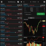 Market view on #TTMobile: Stocks are up and notes are down. Metals and bitcoin are higher. Energies are lower.