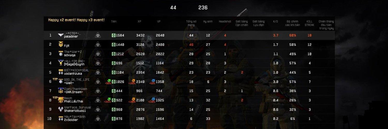 @Warface AK103 is the best