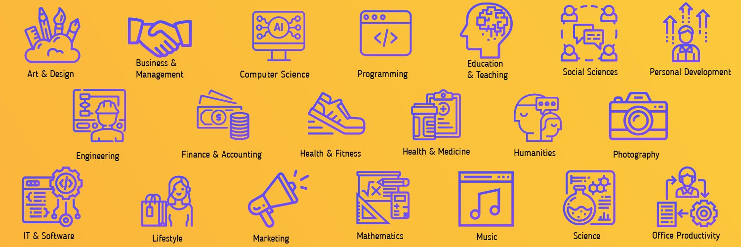 Discover, Plan & Track your learning with Skillqore. Find thousands of online courses, videos, books, articles & podcasts.