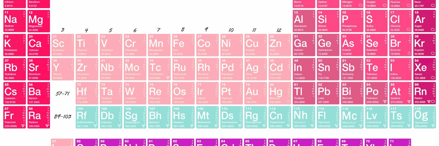 @ColinTheMathmo As others have pointed out, loads of chemistry examples, including relatively simple ones (chirality, chiral induction)