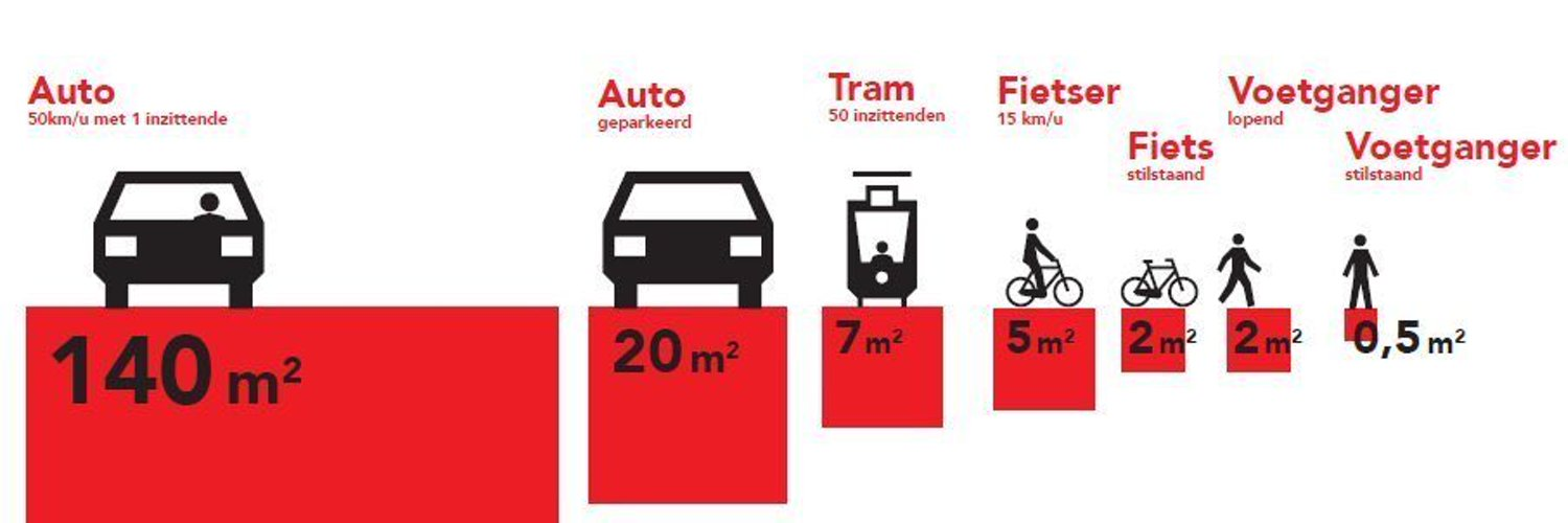 A great document to share with your local highways authority. twitter.com/cityinfinityuk…
