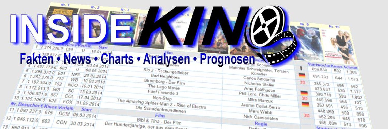 Engel, das ging mächtig in die Hose - die US-Freitagszahlen: insidekino.com/News.htm