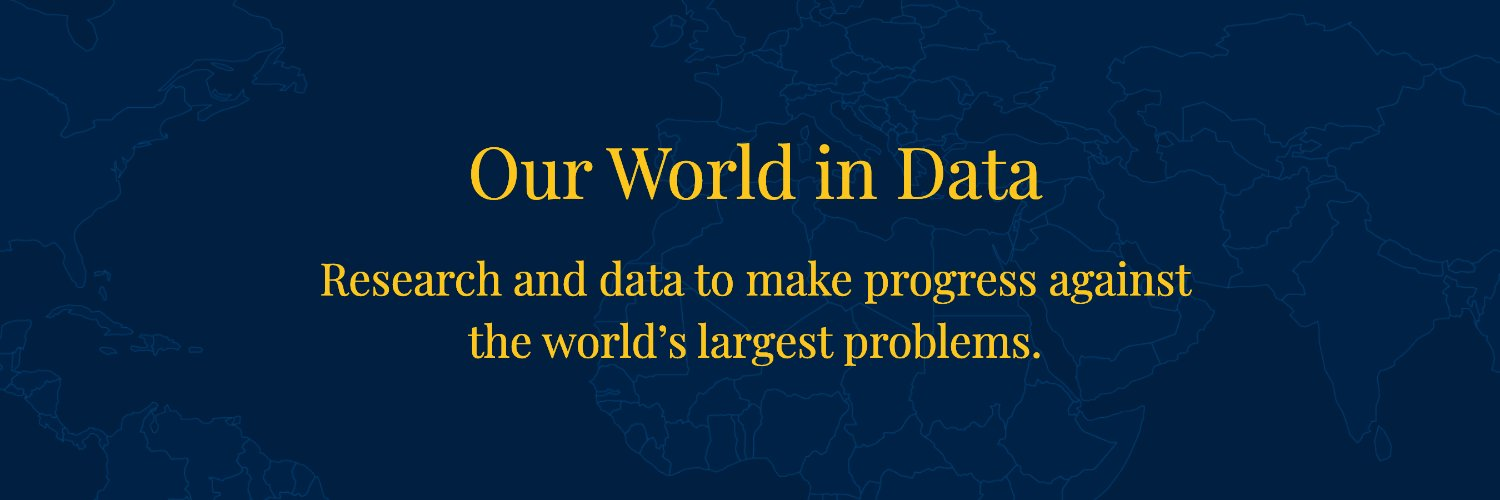 Data to understand the big global problems and research that helps to make progress against them. Based out of @UniOfOxford & founded by @MaxCRoser