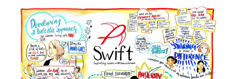 Thumbnail for SWIFT (@SWIFT_women) | Twitter