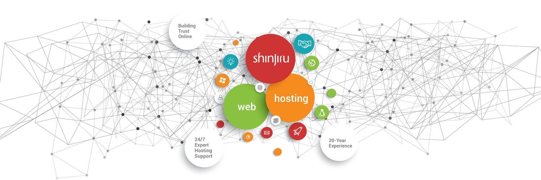 shinjiru.com.my banner