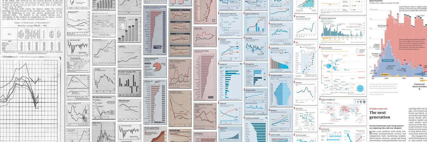 Charts, maps and data-driven journalism from The Economist data team