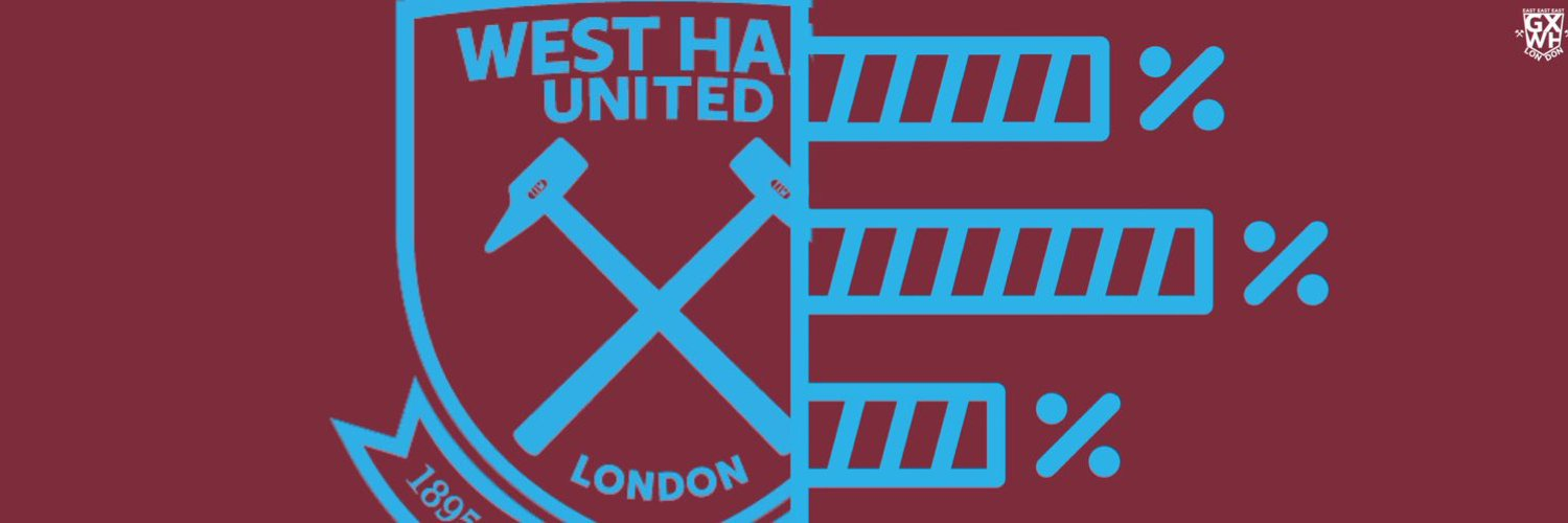 West Ham and incessant poll taking