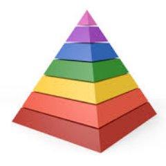 PositivePyramids