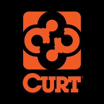 Curt Curtmfg Twitter