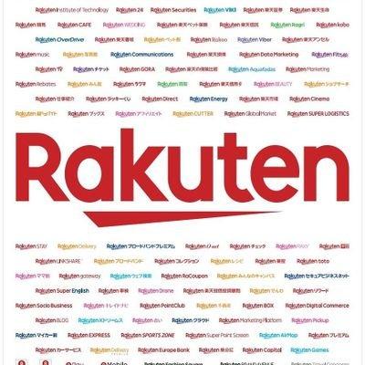$RKUNY Rakuten Global Stock