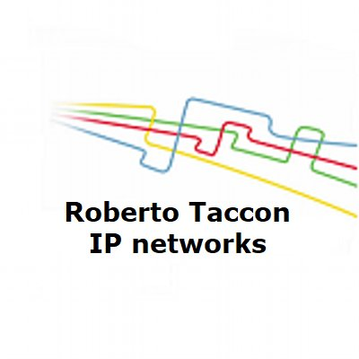 IP networks on Twitter: