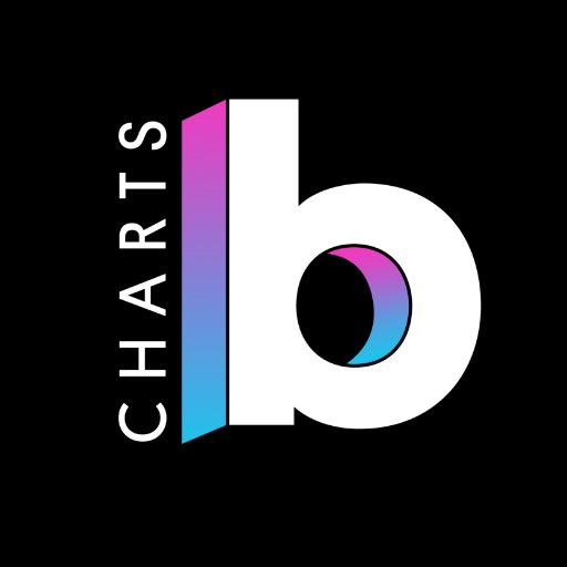 @billboardcharts