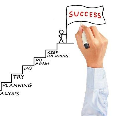 succesvol ondernemen