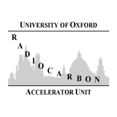 AMS Radiocarbon dating