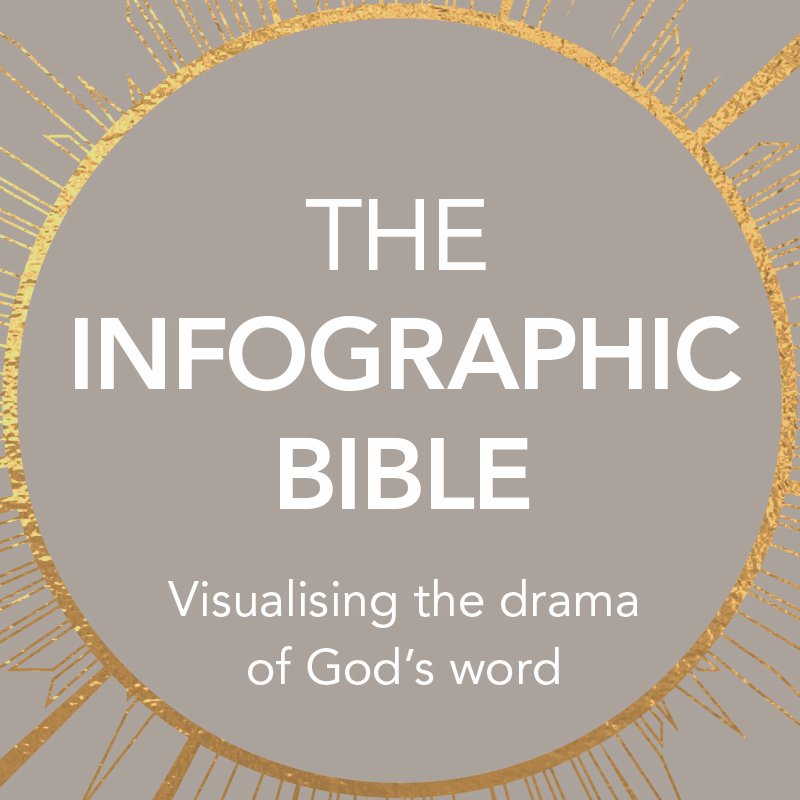 The Infographic Bible on Twitter: