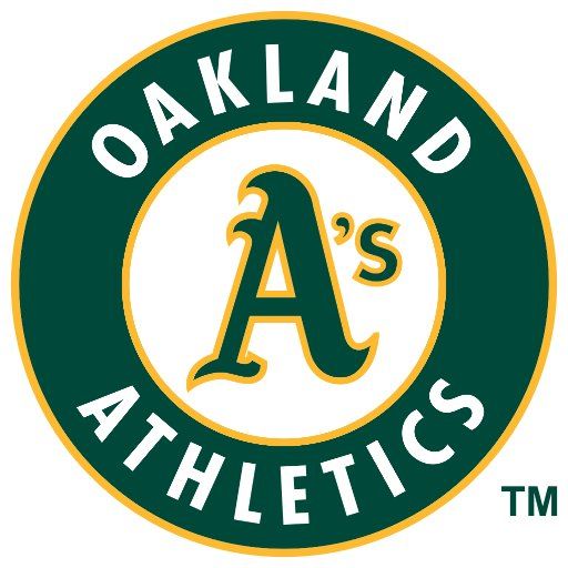 Oakland Athletics   🌳   🐘   ⚾️