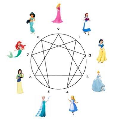 The Disneyagram on Twitter: