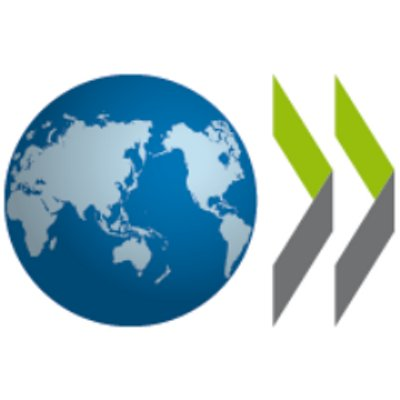 OECD PolicyCoherence