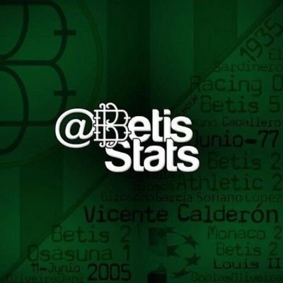 Betis Stats