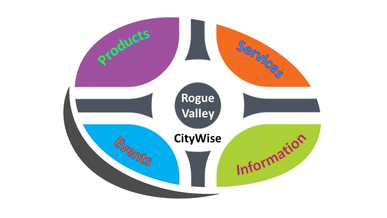 Citywise Rogue Valley
