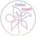 Italian ARMY | #MapOfTheSoul Profile picture