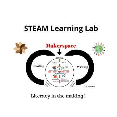 @steamlearnlab