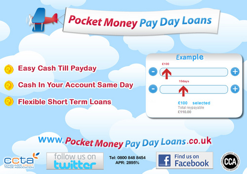 short term loans new zealand