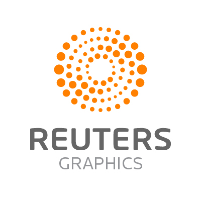Reuters Graphics