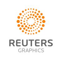Reuters Graphics