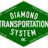 Diamond Trans. Sys.