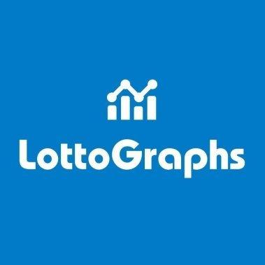 LottoGraphs