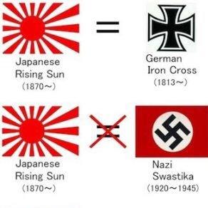 歴史捏造撲滅主義