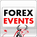 Forex events