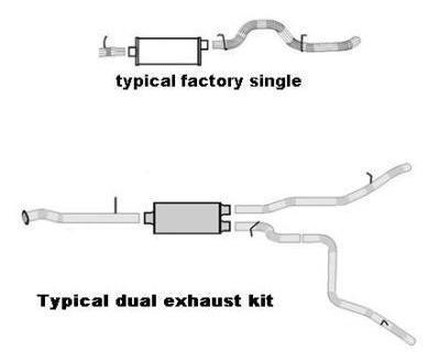 Truck Exhaust Kits >> Truck Exhaust Kits Truckexhaustkit Twitter