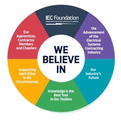 IEC Foundation