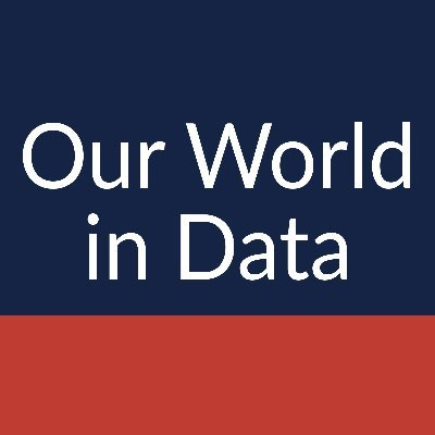 Our World in Data (@OurWorldInData) Twitter profile photo
